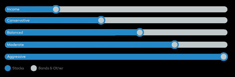 Models Chart